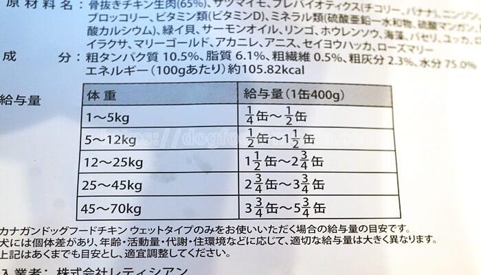 カナガンドッグフードチキンウェットタイプを与えてみた!1缶1,425円の食いつきは?